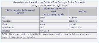 trailer wiring diagram electric brakes tangerinepanic com nissan titan trailer wiring diagram awesome electric brake trailer wiring diagram electric brakes