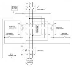 wiring diagram for reversing contactor the wiring diagram how to wire a motor starter library automationdirect wiring diagram