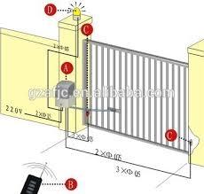 swing auto gate wiring diagram swing image wiring wiring diagram for automatic roller gate wiring diagrams on swing auto gate wiring diagram