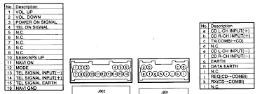2002 nissan sentra radio wiring diagram britishpanto 2002 nissan sentra se-r spec v wiring diagram sentra · nissan car radio stereo audio wiring diagram autoradio connector brilliant 2002 nissan