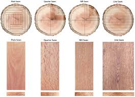 plain sawn rift quarter live sawn log cutting diagram