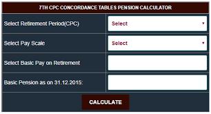 7th Cpc Pension Calculator As Per Concordance Tables For Pre