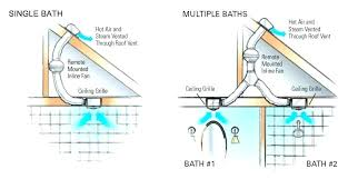 installing a bathroom vent installing bathroom roof vent how to install bathroom exhaust fan through roof