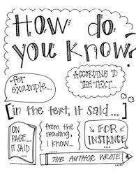 Anchor Charts For Citing Text Evidence Worksheets Teaching