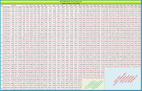 internal audit iesco revised pay scales chart 2016 as per government of notification jpg