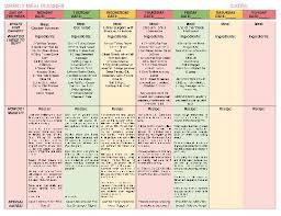 Diet Chart For Type 2 Diabetes Diet Sheet For Type 2 Diabetes