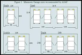 garage door dimensions 2 car garage door dimensions full image for south frame sizes minimum size garage door dimensions medium size