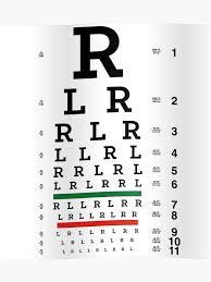 Eye Chart Poster Drummers Eye Chart Poster