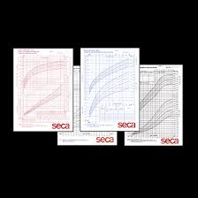 Seca Growth Chart For Boys 2 20 Years