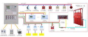 fire alarm system wiring diagram fire wiring diagrams how to wire smoke detectors in parallel at Residential Fire Alarm Wiring Diagram