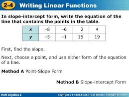 in slope intercept form write the equation of the line that contains the points