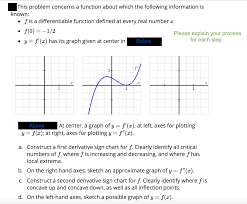First Derivative Sign Chart Solved This Problem Concerns A Function About Which The F