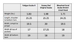 Lululemon Size Chart