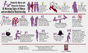 domestic violence infographics provide women abused women and  domestic violence infographics provide women abused women and domestic violence survivors information on