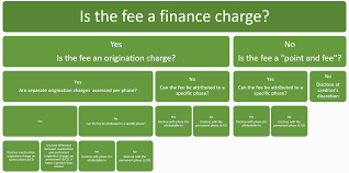 Finance Charge Chart Cfpb Trid 2 0 And Construction Loans Compliance