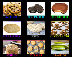 Cookie Chart Cookie Alignment Chart Alignmentcharts