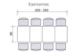 Dimensions d'une table pour 2, 4, 6 ou + de personnes - 4 Pieds ...