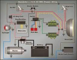 basic hot rod wiring diagram images black hot wire diagram basic wiring diagram hot rod forum hotrodders bulletin