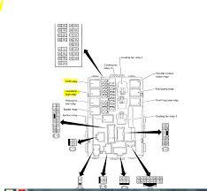 2003 nissan altima fuse box 2003 nissan altima fuse box diagram 2006 nissan altima wiring diagram at 2005 Nissan Altima Wiring Diagram