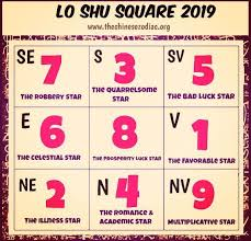 9 Star Ki Your Personal Number And Feng Shui Astrology