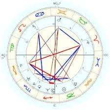 Tiger Woods Astrology Chart Woods Tiger Astro Databank