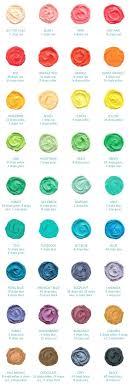 Food Coloring Chart Food Coloring Blending Chart Allurepaper Co