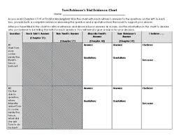 Tkam Trial Evidence Graphic Organizer