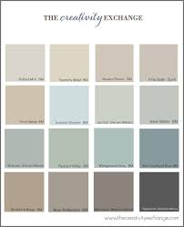 interior paint colors for 2017The Most Popular Paint Colors on Pinterest  Mondays Creativity
