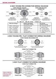 trailer plug wiring diagram 4 way wiring diagram 6 Way Round Wiring Diagram tail light converter 4 way plug 60 48915 trailer adapters wiring diagram for 4 g round 6 way round trailer wiring diagram