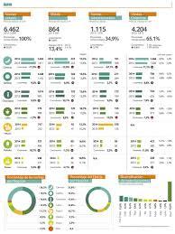 Resumen Ejecutivo Informe Integrado 2014