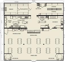 Ellis Modular Buildings - Cafeteria Facilities Floor Plans