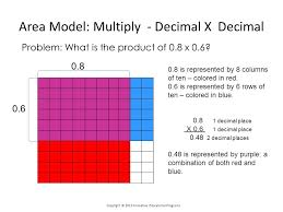 Decimal Detective Multiplying Decimals Intermediate Math