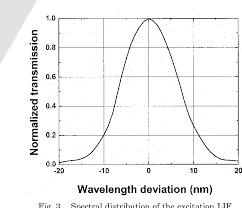 Pdf Xcitation Emission Fluorimeter Based On Linear