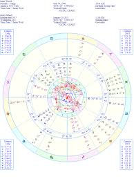 Diary Of A Mundane Astrologer November 2016