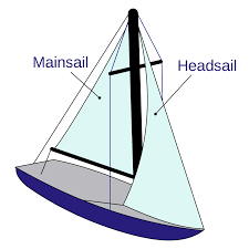 <b>Sailboat</b> - Wikipedia