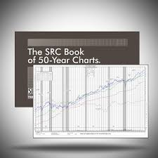 Stock Chart Books Securities Research Company