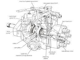 Bosch Ve Pump Operation Diesel Bombers