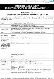 Medicines Management Standard Operating Procedure Mmsop018