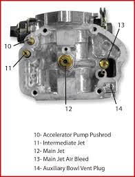 simple motorcycle wiring diagram wirdig simple wiring diagram plus a couple of wiring hints and
