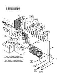 Club car wiring diagram gas harness golf cart ds front end parts
