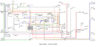 72 amc javelin wiring diagram smart wiring diagrams \u2022 72 plymouth duster wiring diagram wiring diagram for ignition system 1969 ford ltd refrence 1972 amc rh yourproducthere co mini cooper wiring diagrams plymouth wiring diagrams