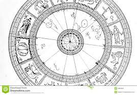 In Depth Horoscope Chart Horoscope Wheel Chart Stock Photo Image Of Aries