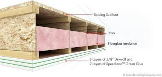 ceiling soundproofing soundproofing apartment ceiling nyc soundproof ceiling tiles reviews
