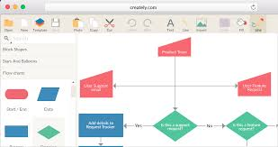 Visio Alternative Online Diagramming For Professionals