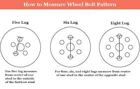 Measuring Bolt Pattern Simple How To Measure Wheel Bolt Pattern