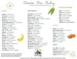 12 Months Old Baby Food Chart Semi Solids To 5 5 Month Old Baby Baby 0 12 Months