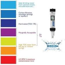 Drinking Water Tds Level Chart Does Zerowater Filter Remove Fluoride Faq Complete Guide
