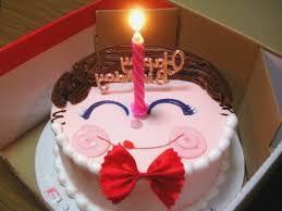 Happy Birthday Cake Name Photo Generator Online