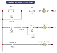 drawing pump schematic text plcs net interactive q a
