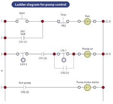 drawing pump schematic text plcs net interactive q a